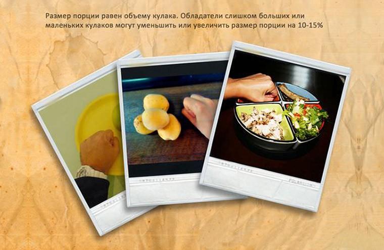 Сайт Диеты Пятнашки. Похудеть без голодания с диетой «Пятнашки»!